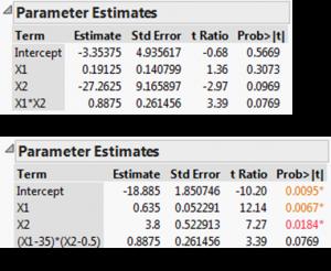 paramter-comparison