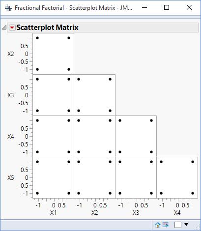 ff-scatterplot