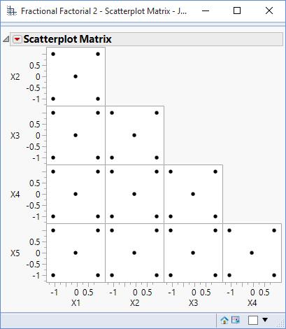 ffcentre-scatter