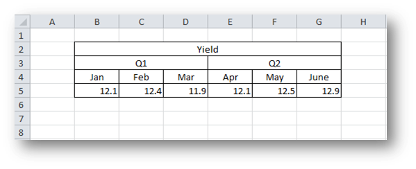 excel-hier-headings
