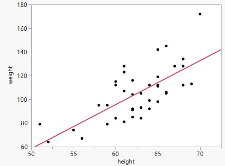 graph-simple