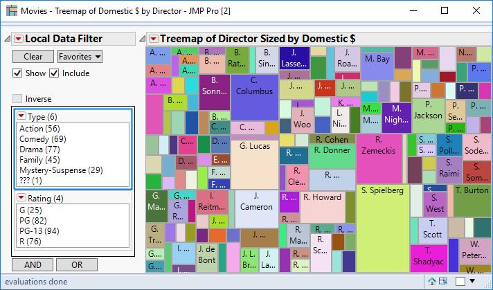 treemap-data-filter