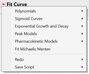 fit-curve-red-triangle-models